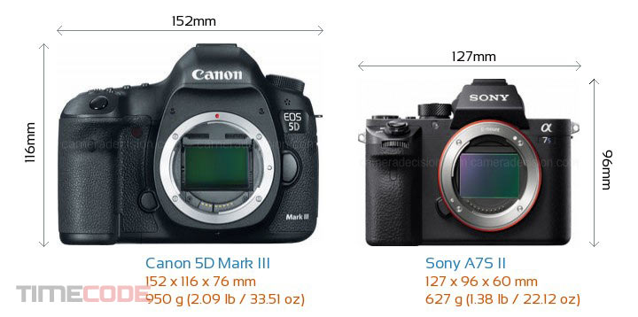 Canon-EOS-5D-Mark-III-vs-Sony-Alpha-7S-II-size-comparison.jpg